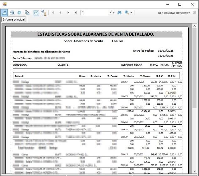 Estadísticas sobre Albaranes de Venta detallado